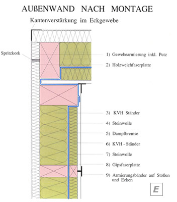 Details wandaufbau f r holzhaus - Wandaufbau holzhaus ...